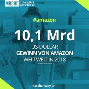 11-E-Commerce-Statisitk-Amazon-Gewinn-Weltweit