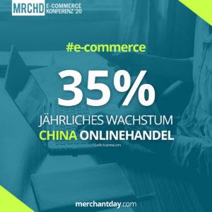 15-E-Commerce-Statisitk-china-wachstumsrate-onlinehandel